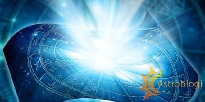 სიმბოლოები, პლანეტები ნიშნებში (ცხრილი)