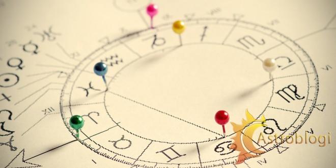 ასპექტების ფსიქოლოგია და პლანეტები