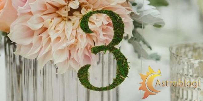 დაბადების რიცხვი – 3