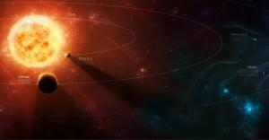 მზის სისტემის მოდელი