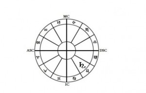 რეტროგრადული სატურნი ლომში